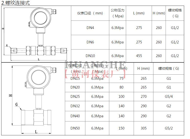 黄河仪表涡轮流量计产品尺寸